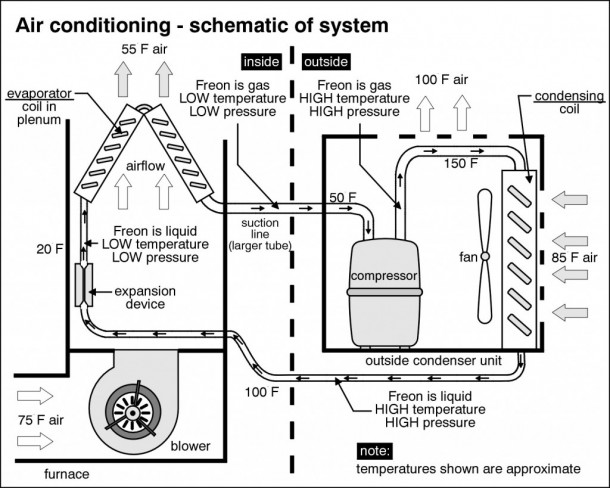 airConditioning-1024x819